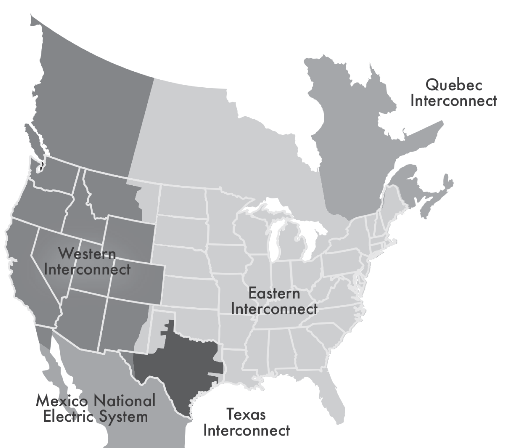 North American Power Grids