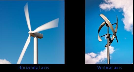 horizontal vs vertical wind turbines