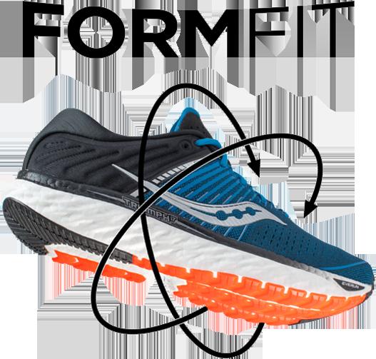 FORMFIT TRIUMPH 17
