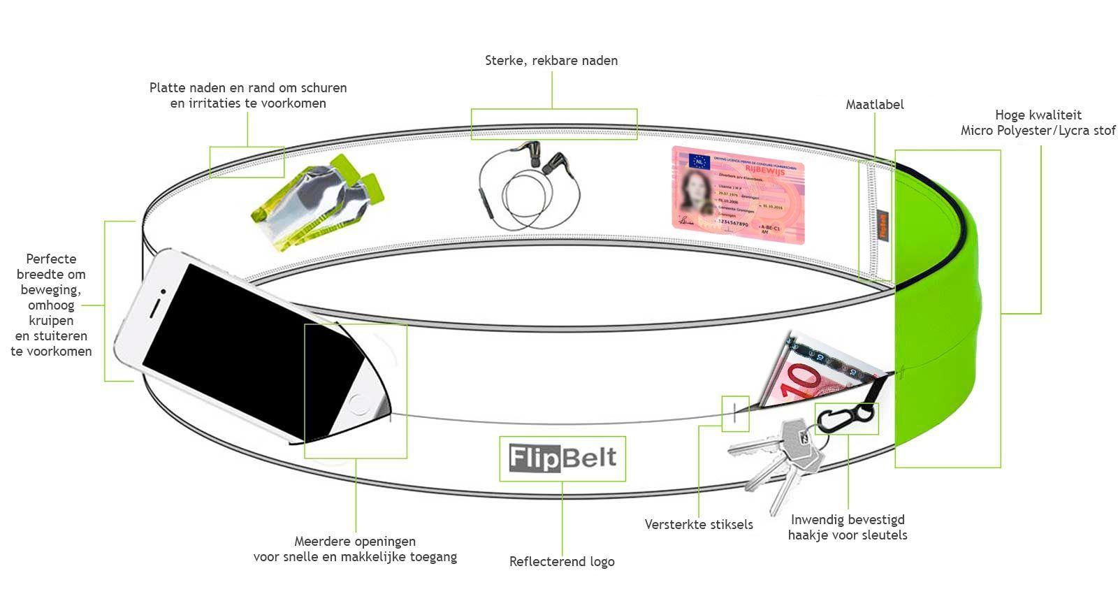 specificaties van de flipbelt