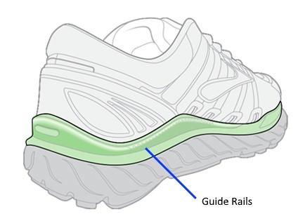 Brooks hardloopschoenen guide rails