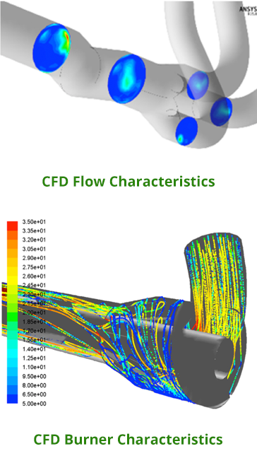 CFD flow